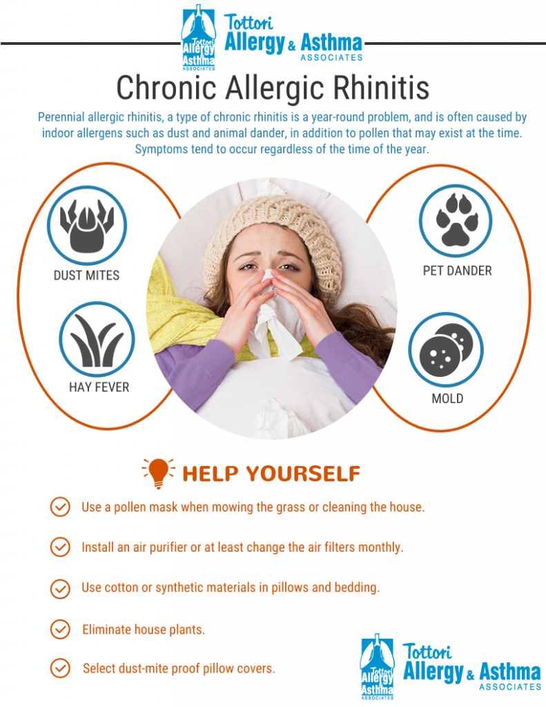 Chronic Allergic Rhinitis Tottori Allergy Amp Asthma