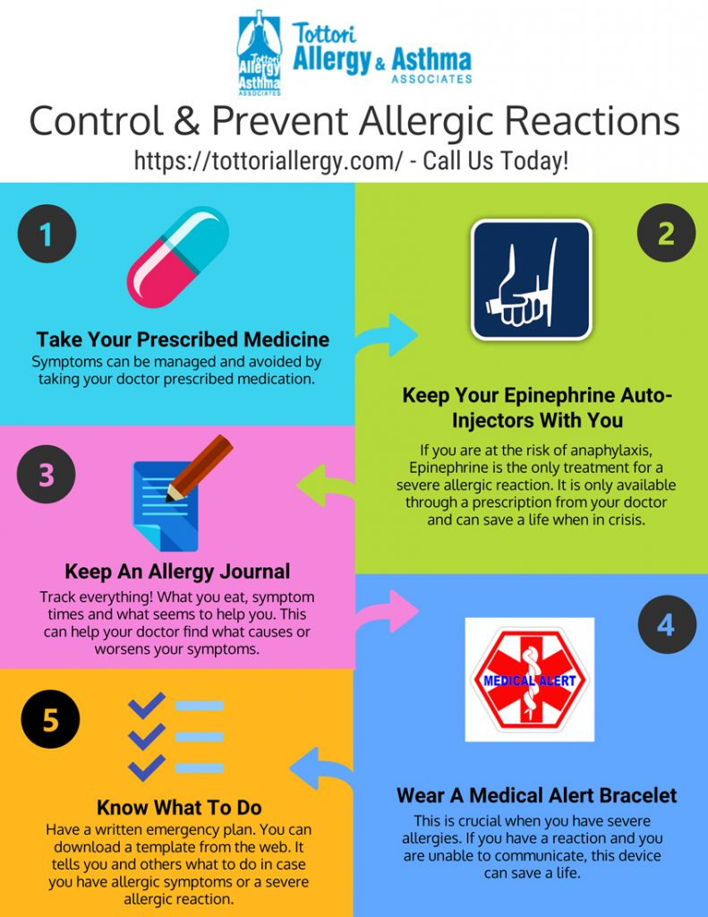 Tottori Allergy & Asthma - Control & Prevent Allergic Reactions