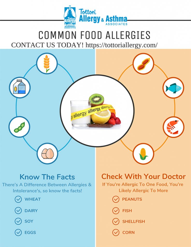 Tottori Allergy and Asthma - Common Food Allergies