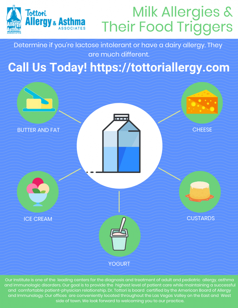 Infographic-Milk-Allergies