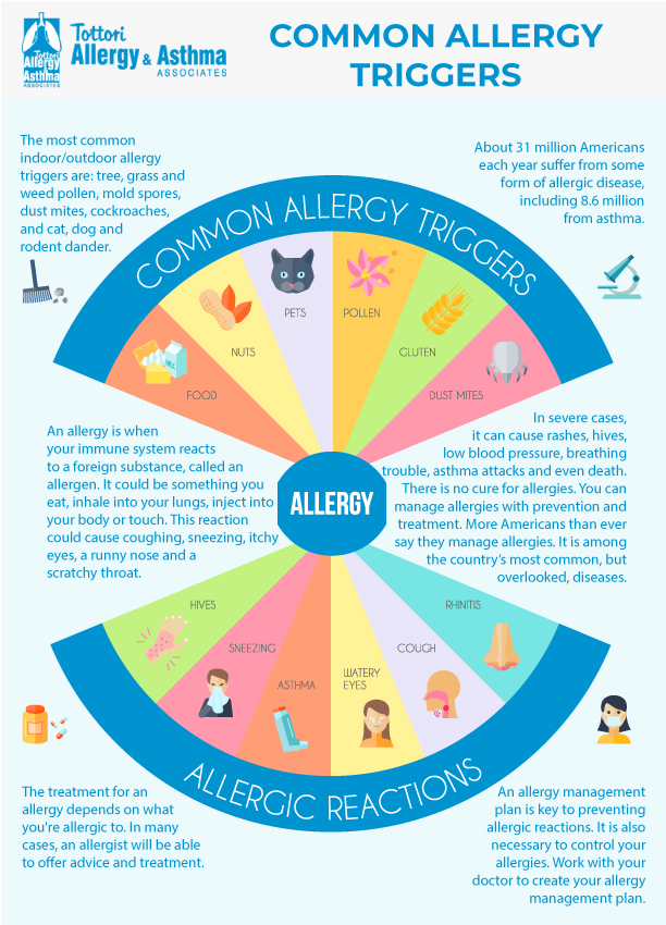 common allergy triggers that may require allergy testing