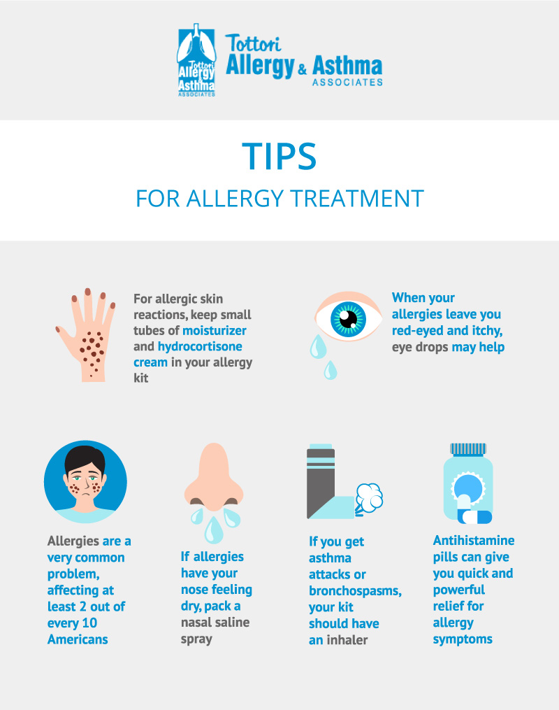 Allergy-Testing-Tottori
