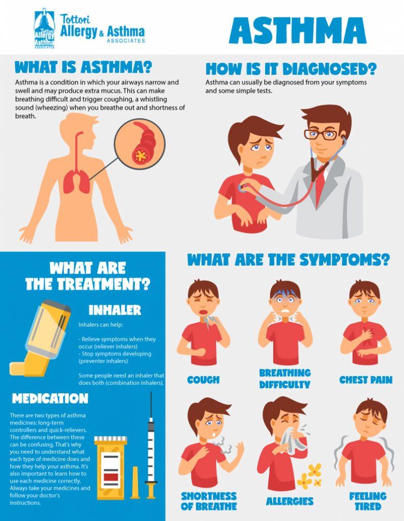 Asthma-Pulmonary-Testing-Tottori