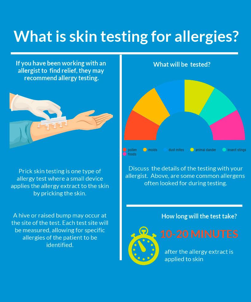 skin test for food allergy testing near me